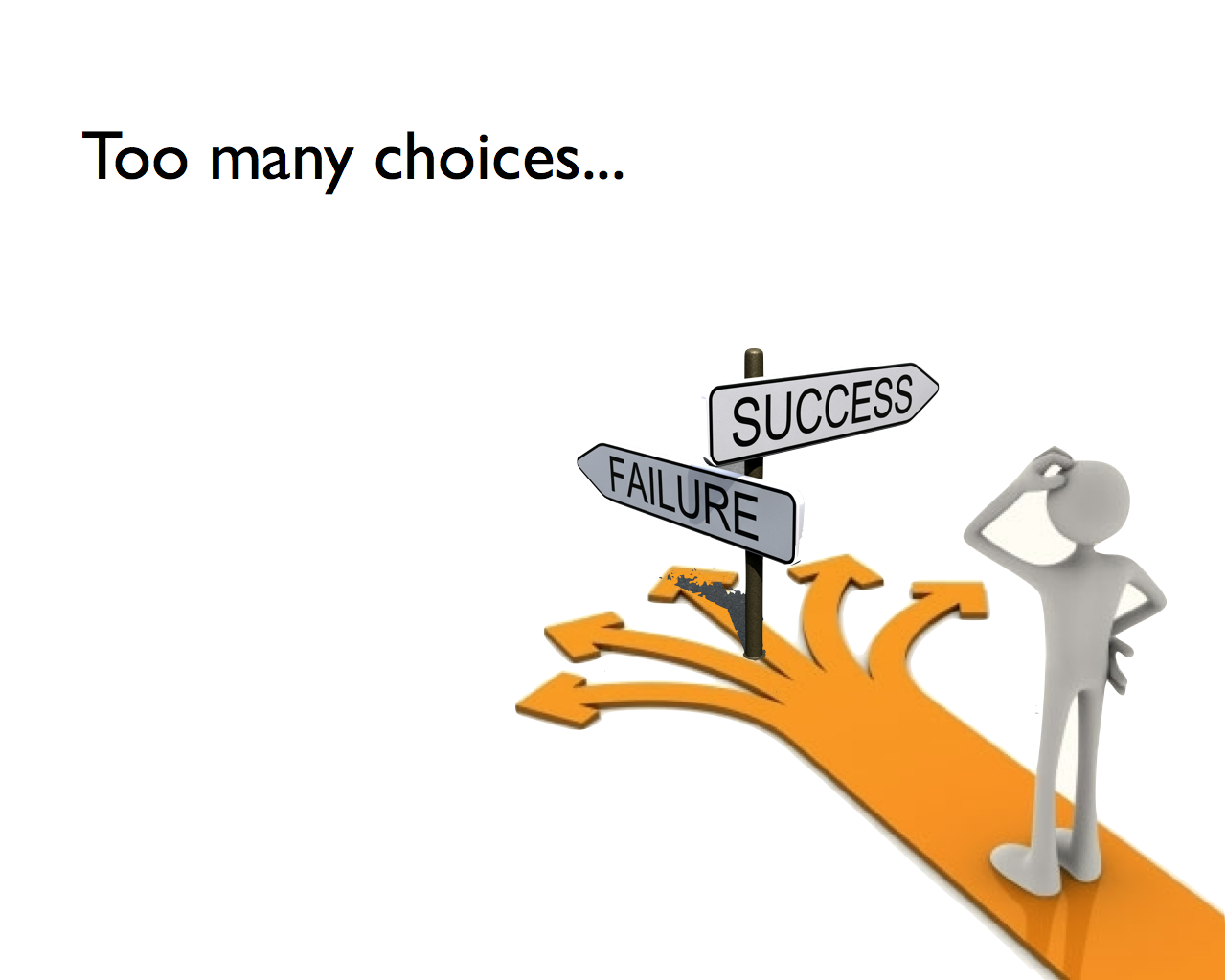 how to take right decision when confused